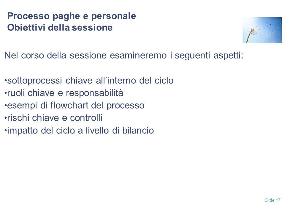 Slide 17 Processo paghe e personale Obiettivi della sessione Nel corso della sessione esamineremo i seguenti aspetti: sottoprocessi chiave all'interno