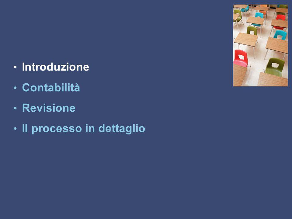 Slide 23 Processo paghe e personale Time recording Review time records Report per le eccezioni Revisione e controlli per gli items in sospeso