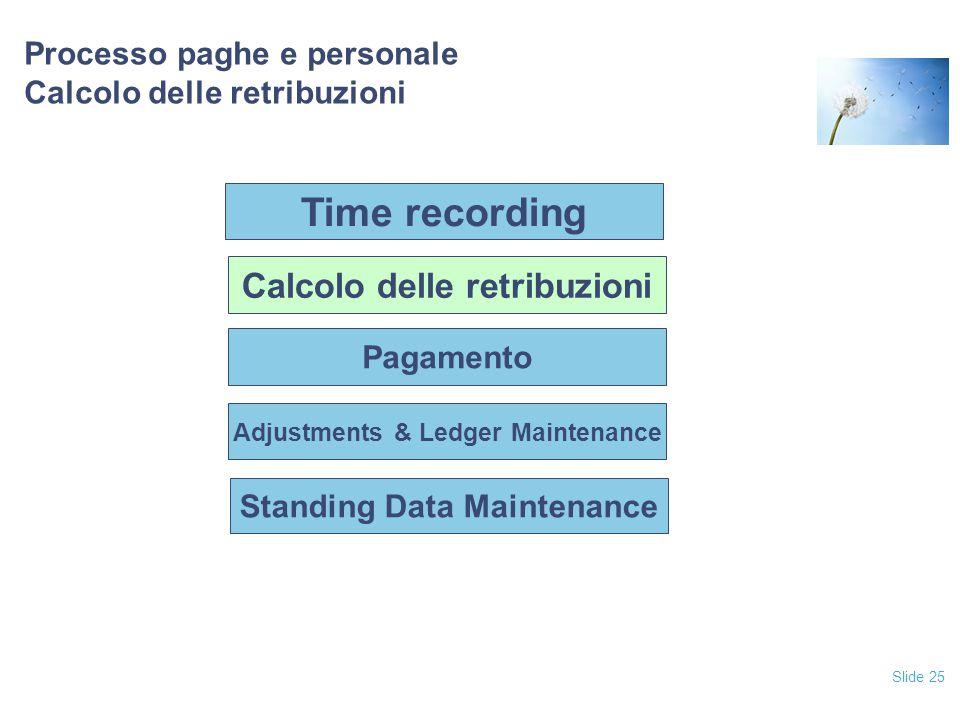Slide 25 Processo paghe e personale Calcolo delle retribuzioni Pagamento Adjustments & Ledger Maintenance Standing Data Maintenance Calcolo delle retr
