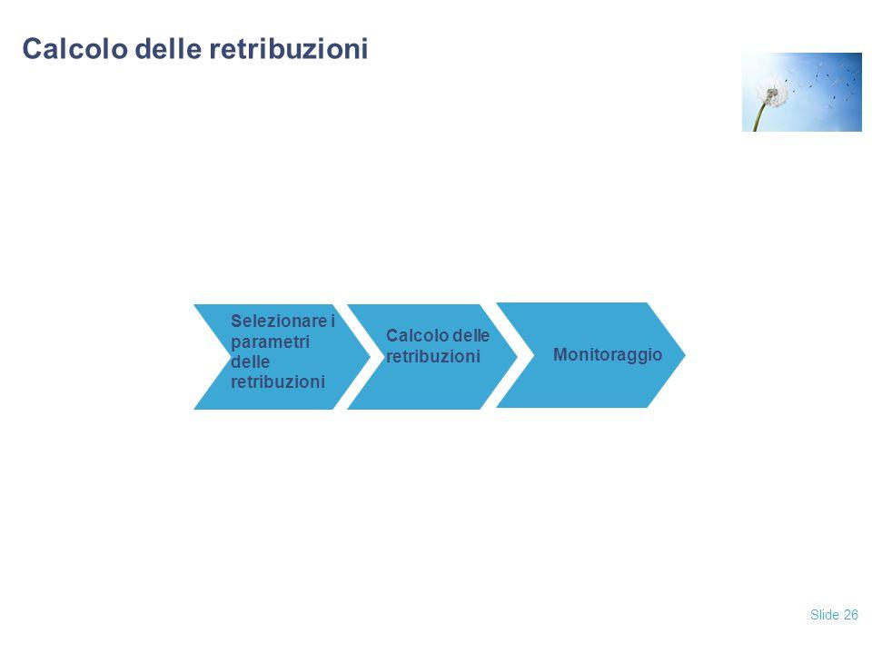 Slide 26 Calcolo delle retribuzioni Selezionare i parametri delle retribuzioni Calcolo delle retribuzioni Monitoraggio