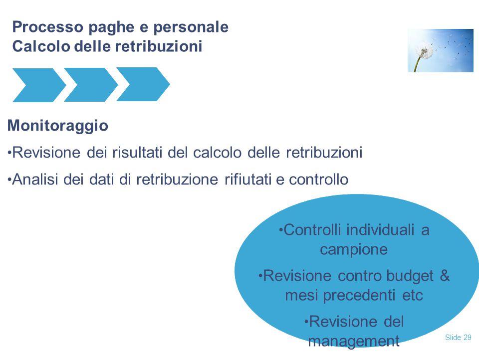Slide 29 Processo paghe e personale Calcolo delle retribuzioni Monitoraggio Revisione dei risultati del calcolo delle retribuzioni Analisi dei dati di