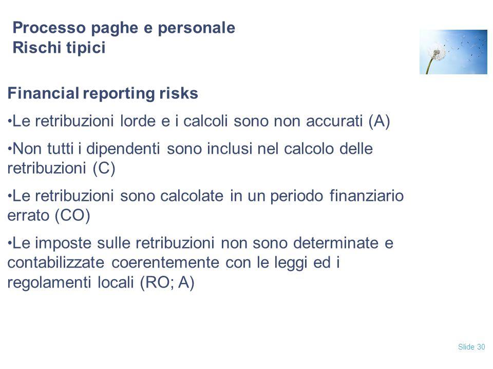 Slide 30 Processo paghe e personale Rischi tipici Financial reporting risks Le retribuzioni lorde e i calcoli sono non accurati (A) Non tutti i dipend