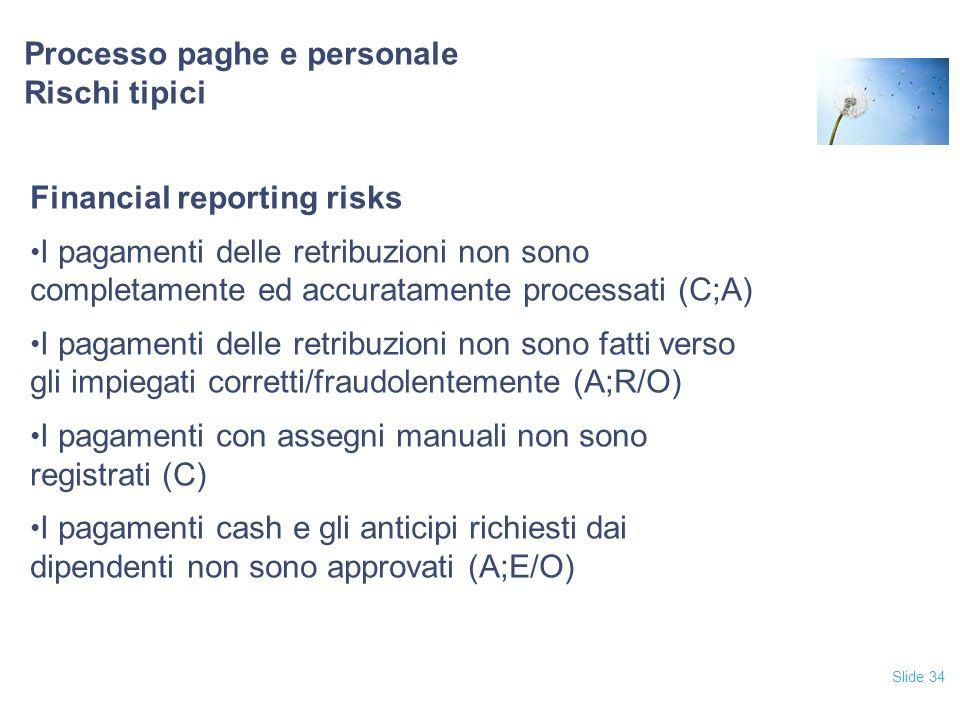 Slide 34 Processo paghe e personale Rischi tipici Financial reporting risks I pagamenti delle retribuzioni non sono completamente ed accuratamente pro