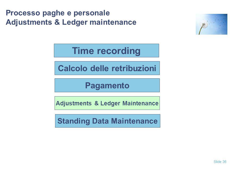 Slide 36 Processo paghe e personale Adjustments & Ledger maintenance Pagamento Adjustments & Ledger Maintenance Standing Data Maintenance Calcolo dell