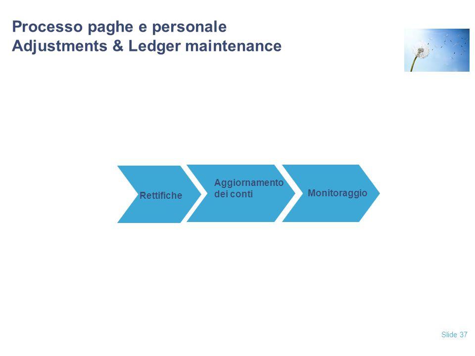 Slide 37 Processo paghe e personale Adjustments & Ledger maintenance Rettifiche Aggiornamento dei conti Monitoraggio
