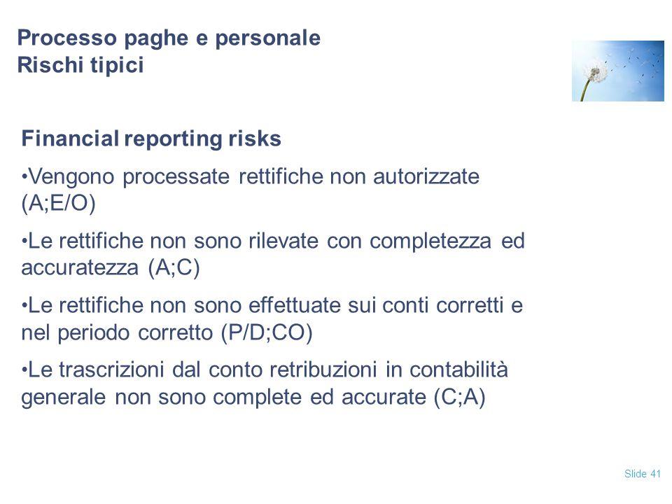 Slide 41 Processo paghe e personale Rischi tipici Financial reporting risks Vengono processate rettifiche non autorizzate (A;E/O) Le rettifiche non so