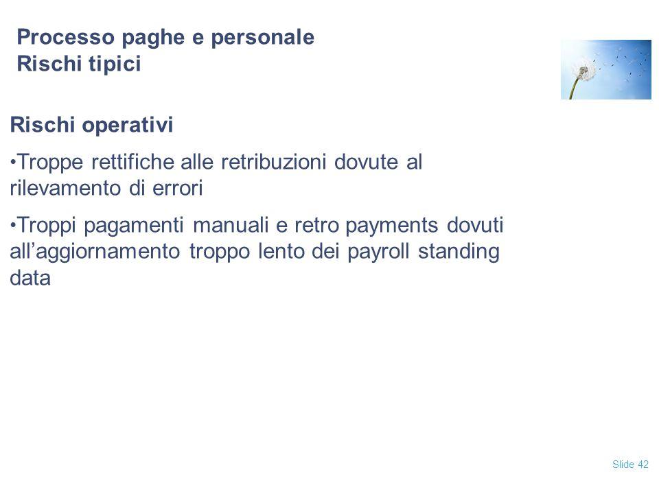 Slide 42 Processo paghe e personale Rischi tipici Rischi operativi Troppe rettifiche alle retribuzioni dovute al rilevamento di errori Troppi pagament