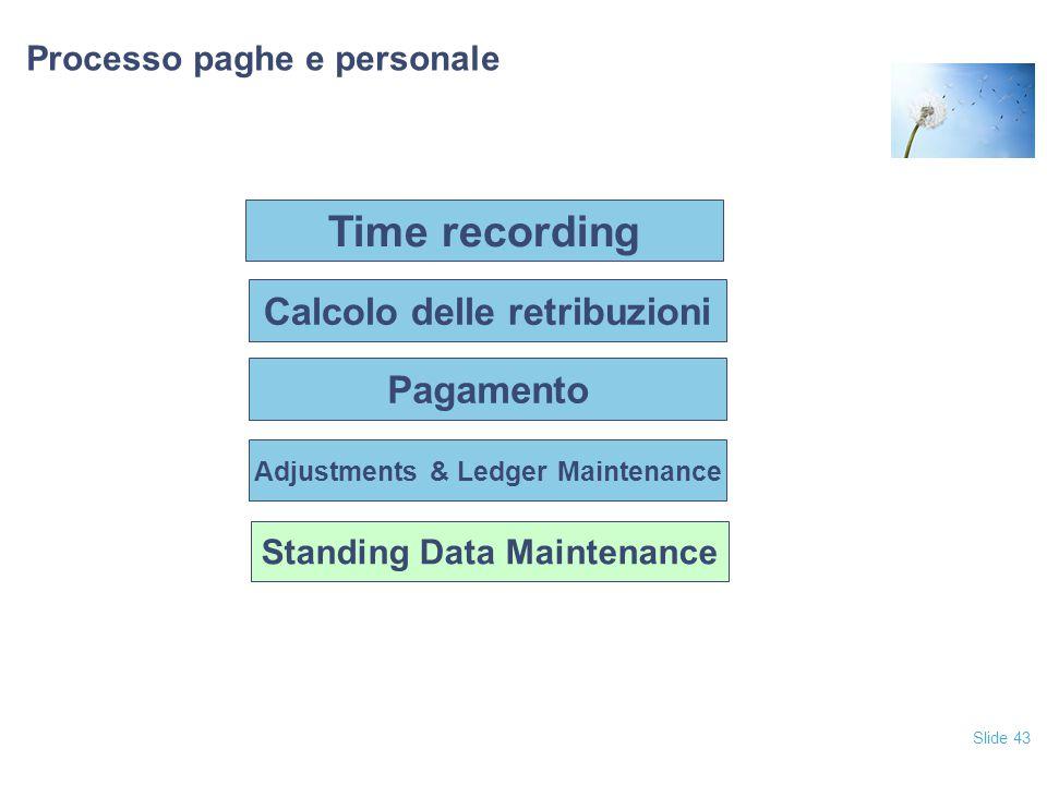 Slide 43 Processo paghe e personale Pagamento Adjustments & Ledger Maintenance Standing Data Maintenance Calcolo delle retribuzioni Time recording