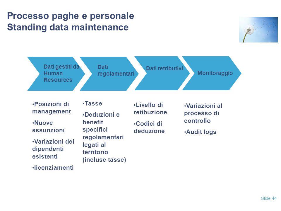Slide 44 Processo paghe e personale Standing data maintenance Dati gestiti da Human Resources Dati regolamentari Dati retributivi Monitoraggio Posizio