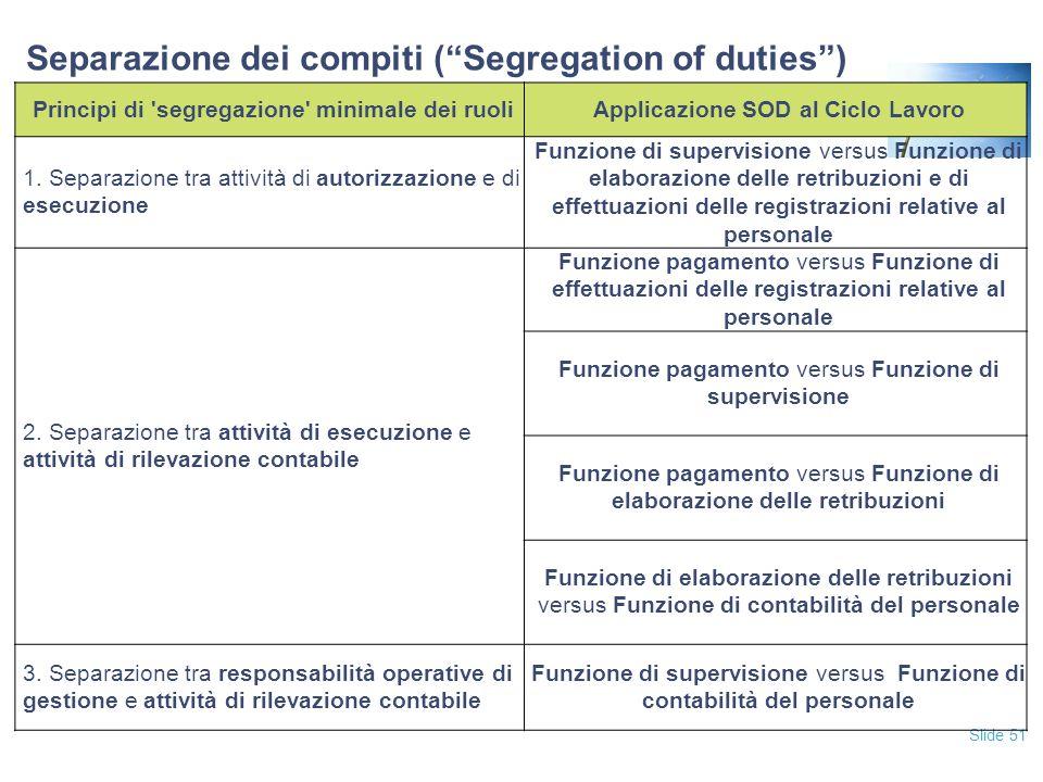 """Slide 51 Separazione dei compiti (""""Segregation of duties"""") Principi di 'segregazione' minimale dei ruoliApplicazione SOD al Ciclo Lavoro 1. Separazion"""