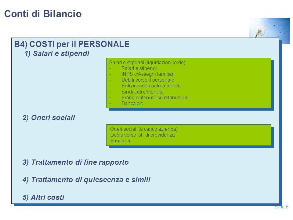 Slide 6 B4) COSTI per il PERSONALE 1) Salari e stipendi 2) Oneri sociali 3) Trattamento di fine rapporto 4) Trattamento di quiescenza e simili 5) Altr