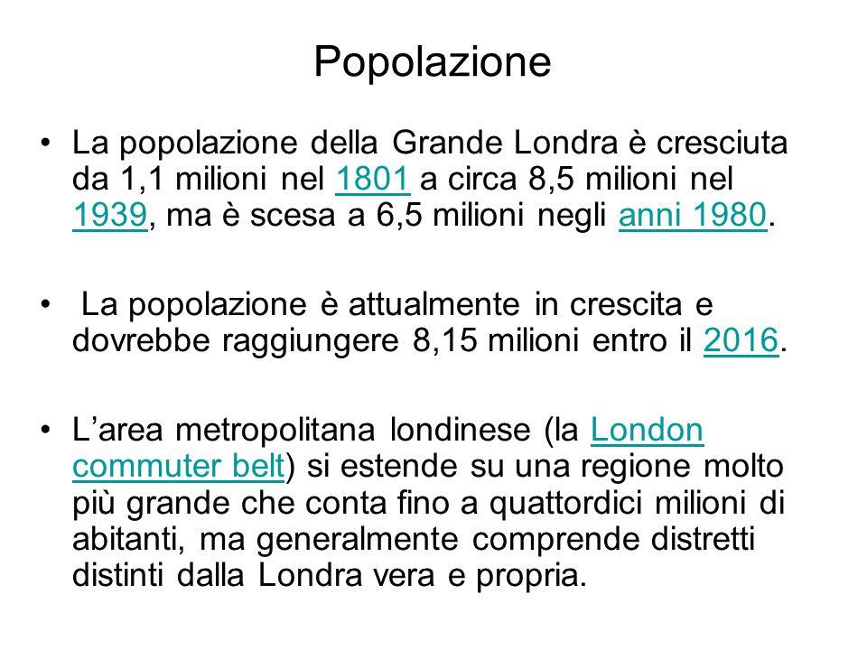 Popolazione La popolazione della Grande Londra è cresciuta da 1,1 milioni nel 1801 a circa 8,5 milioni nel 1939, ma è scesa a 6,5 milioni negli anni 1