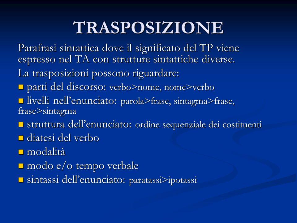TRASPOSIZIONE Parafrasi sintattica dove il significato del TP viene espresso nel TA con strutture sintattiche diverse.