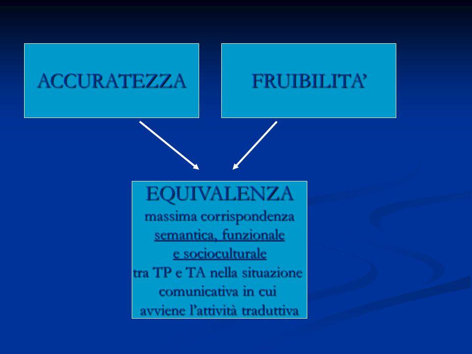 ACCURATEZZAFRUIBILITA' EQUIVALENZA massima corrispondenza semantica, funzionale e socioculturale tra TP e TA nella situazione comunicativa in cui avviene l'attività traduttiva