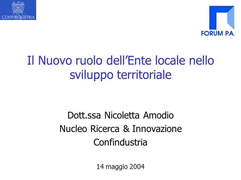 Il Nuovo ruolo dell'Ente locale nello sviluppo territoriale Dott.ssa Nicoletta Amodio Nucleo Ricerca & Innovazione Confindustria 14 maggio 2004
