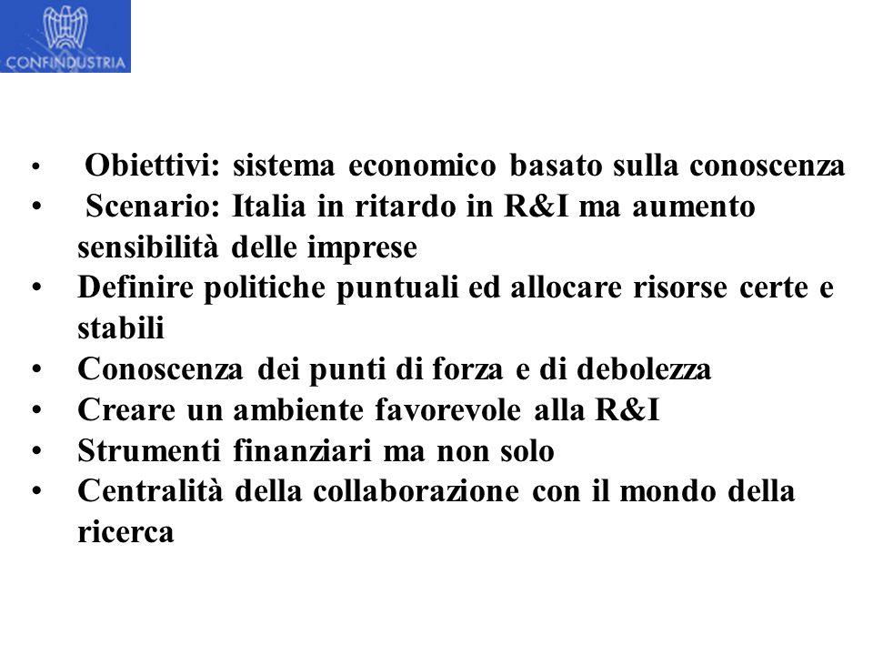 Obiettivi: sistema economico basato sulla conoscenza Scenario: Italia in ritardo in R&I ma aumento sensibilità delle imprese Definire politiche puntuali ed allocare risorse certe e stabili Conoscenza dei punti di forza e di debolezza Creare un ambiente favorevole alla R&I Strumenti finanziari ma non solo Centralità della collaborazione con il mondo della ricerca