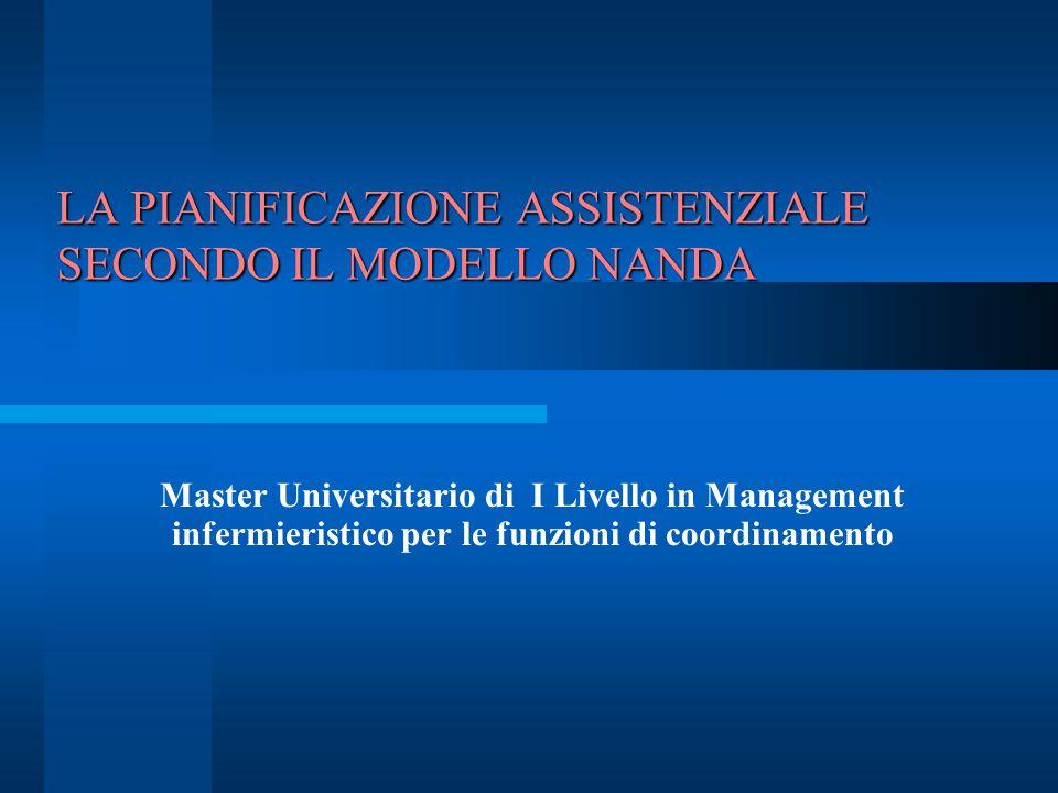 LA PIANIFICAZIONE ASSISTENZIALE SECONDO IL MODELLO NANDA Master Universitario di I Livello in Management infermieristico per le funzioni di coordiname