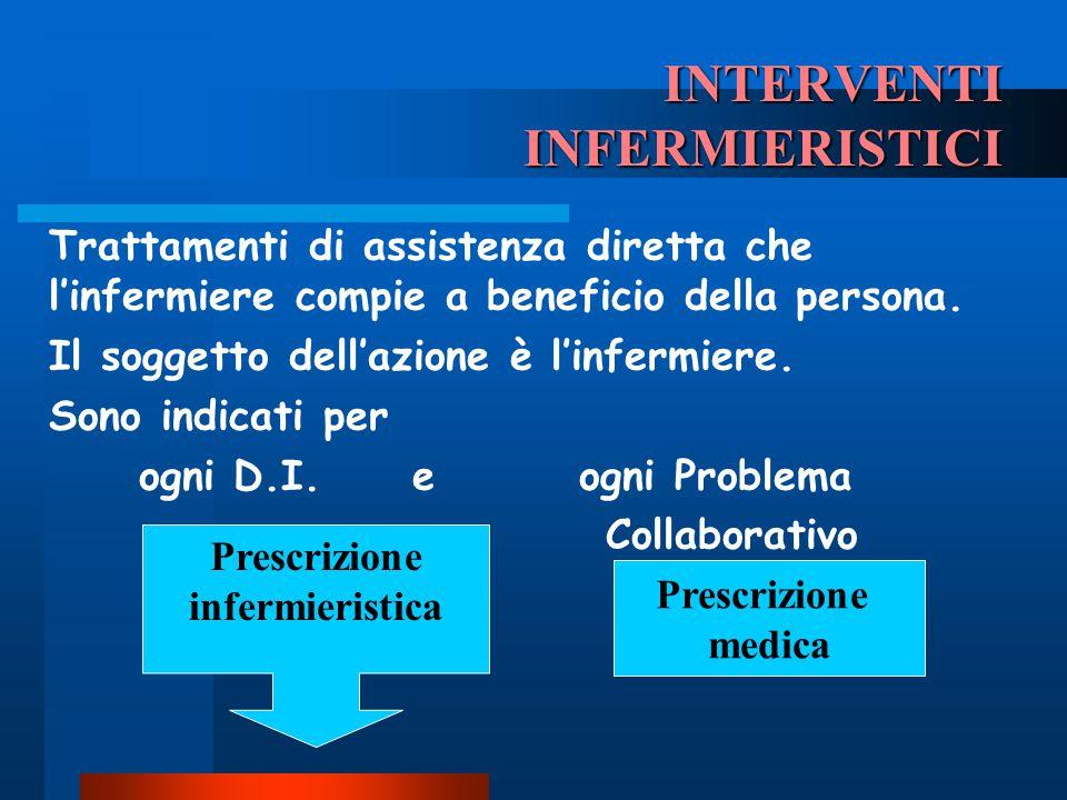 INTERVENTI INFERMIERISTICI INTERVENTI INFERMIERISTICI Trattamenti di assistenza diretta che l'infermiere compie a beneficio della persona. Il soggetto
