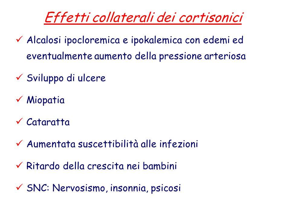 Effetti collaterali dei cortisonici Alcalosi ipocloremica e ipokalemica con edemi ed eventualmente aumento della pressione arteriosa Sviluppo di ulcer