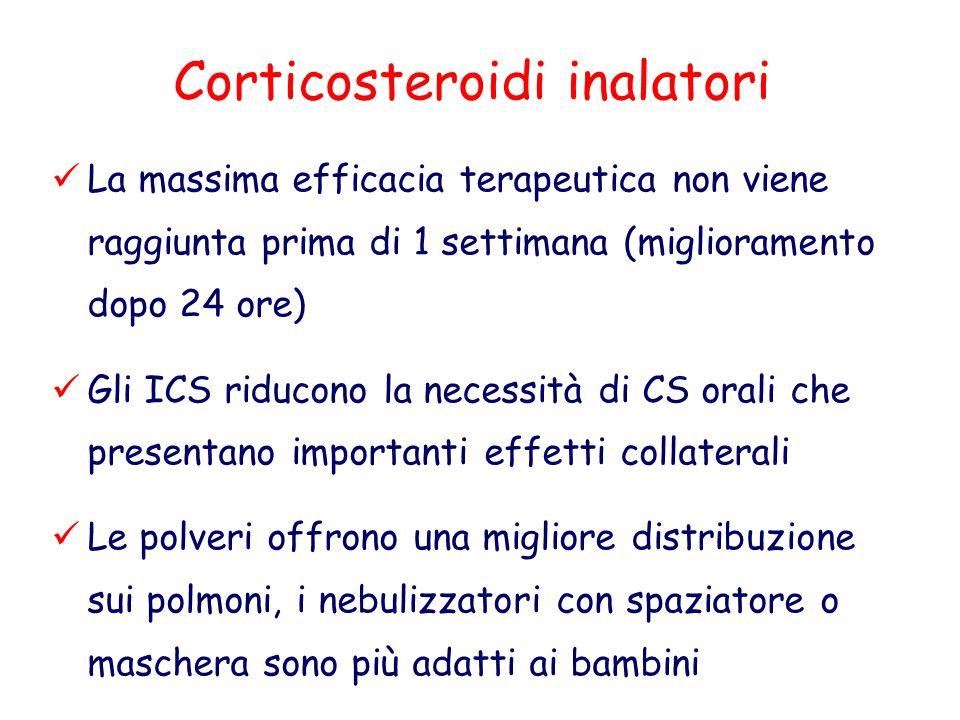 Corticosteroidi inalatori La massima efficacia terapeutica non viene raggiunta prima di 1 settimana (miglioramento dopo 24 ore) Gli ICS riducono la ne
