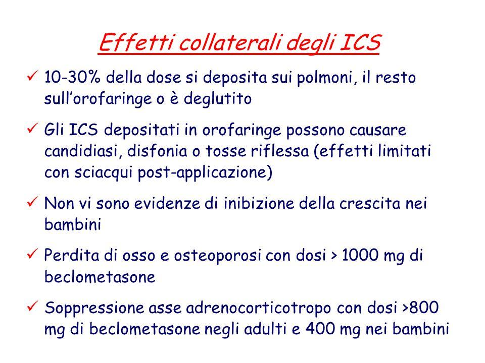 Effetti collaterali degli ICS 10-30% della dose si deposita sui polmoni, il resto sull'orofaringe o è deglutito Gli ICS depositati in orofaringe posso