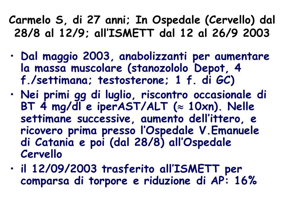 Carmelo S, di 27 anni; In Ospedale (Cervello) dal 28/8 al 12/9; all'ISMETT dal 12 al 26/9 2003 Dal maggio 2003, anabolizzanti per aumentare la massa m