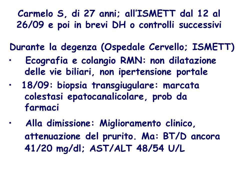 Carmelo S, di 27 anni; all'ISMETT dal 12 al 26/09 e poi in brevi DH o controlli successivi Durante la degenza (Ospedale Cervello; ISMETT) Ecografia e