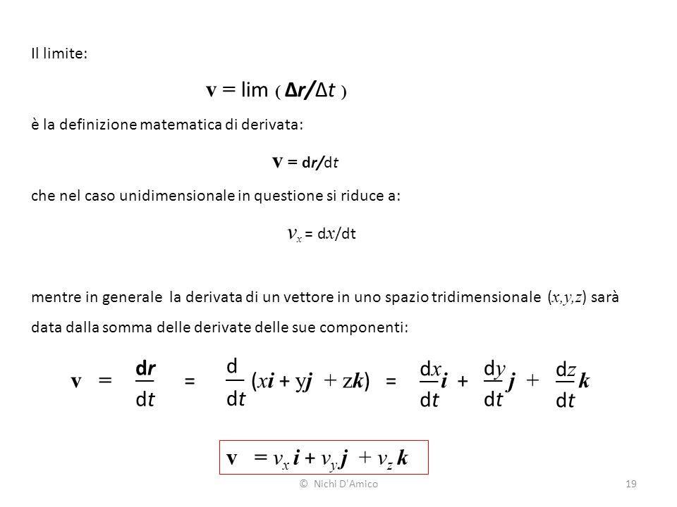 19 Il limite: v = lim ( Δr/Δt ) è la definizione matematica di derivata: v = dr/dt che nel caso unidimensionale in questione si riduce a: v x = d x /d