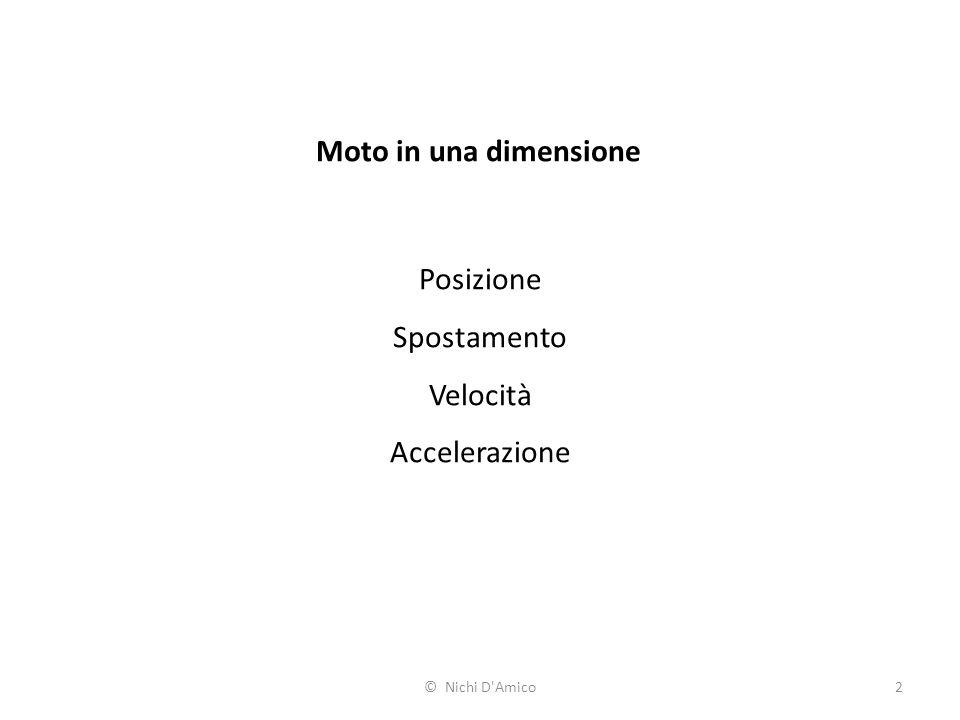 2 Moto in una dimensione Posizione Spostamento Velocità Accelerazione © Nichi D'Amico