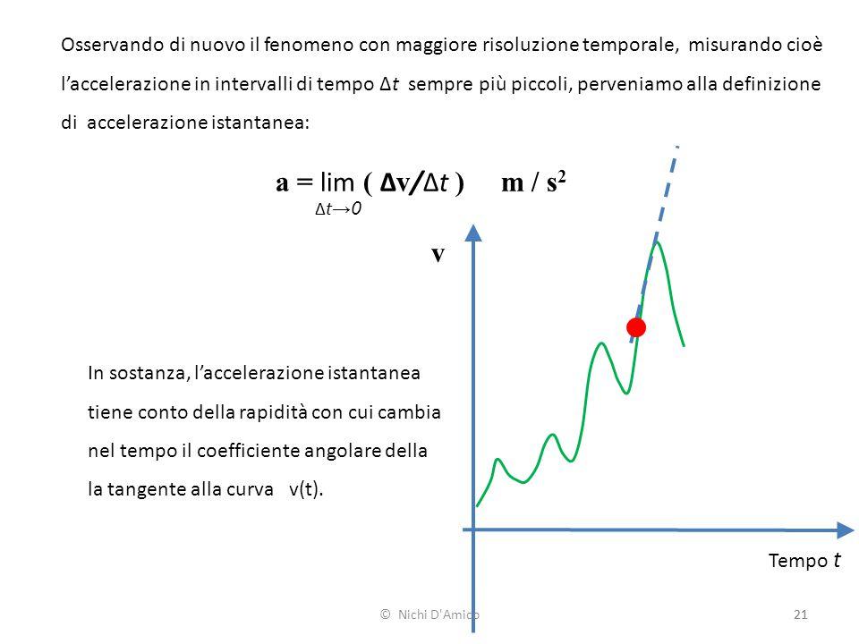 21 Osservando di nuovo il fenomeno con maggiore risoluzione temporale, misurando cioè l'accelerazione in intervalli di tempo Δt sempre più piccoli, pe