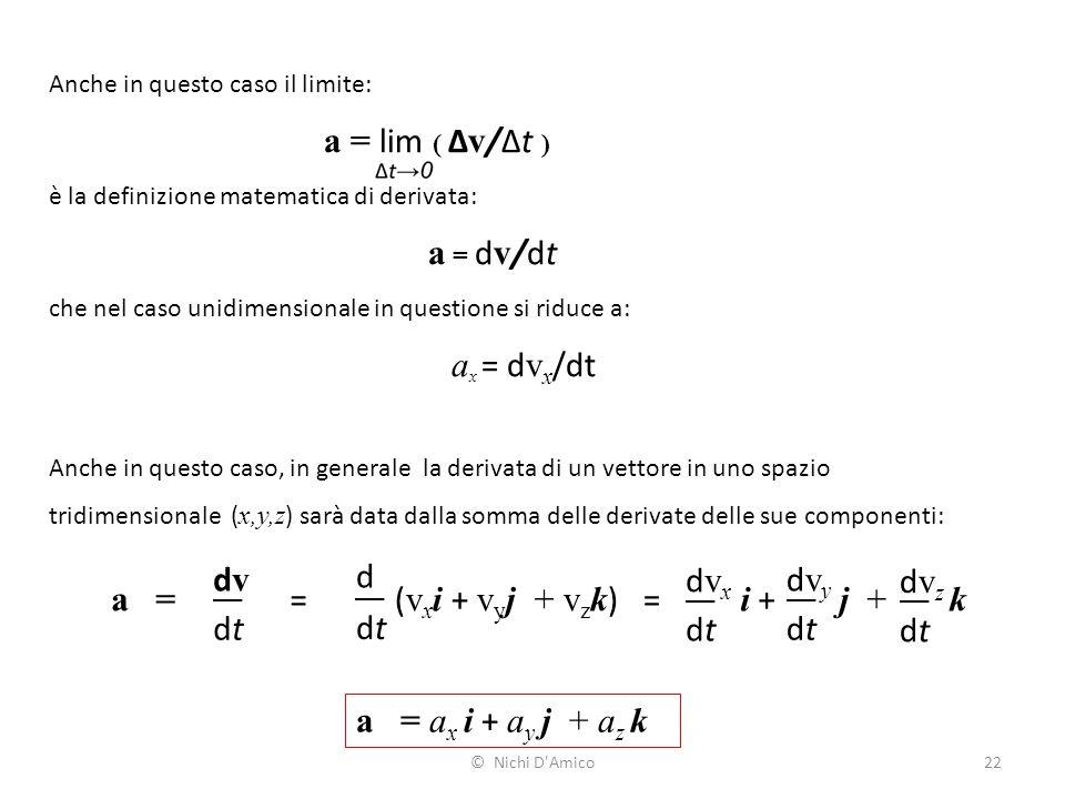 22 Anche in questo caso il limite: a = lim ( Δ v /Δt ) è la definizione matematica di derivata: a = d v /dt che nel caso unidimensionale in questione