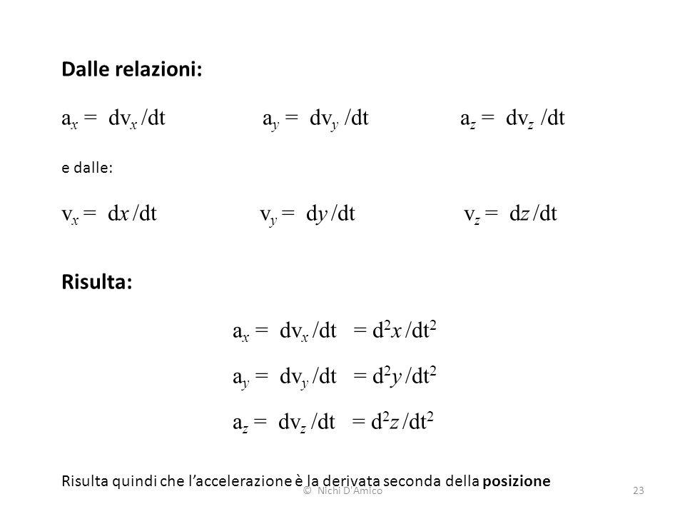 23 Dalle relazioni: a x = dv x /dt a y = dv y /dt a z = dv z /dt e dalle: v x = dx /dt v y = dy /dt v z = dz /dt Risulta: a x = dv x /dt = d 2 x /dt 2