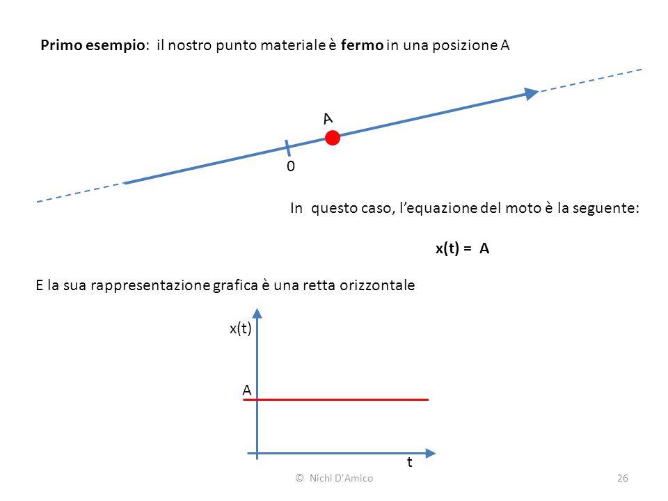 26 Primo esempio: il nostro punto materiale è fermo in una posizione A 0 x(t) t In questo caso, l'equazione del moto è la seguente: x(t) = A A A E la