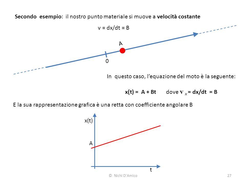 27 Secondo esempio: il nostro punto materiale si muove a velocità costante v = dx/dt = B 0 In questo caso, l'equazione del moto è la seguente: x(t) =