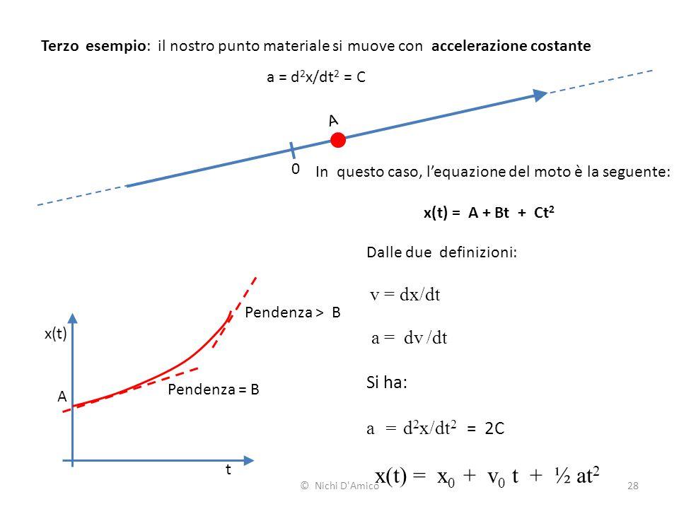 28 Terzo esempio: il nostro punto materiale si muove con accelerazione costante a = d 2 x/dt 2 = C 0 In questo caso, l'equazione del moto è la seguent
