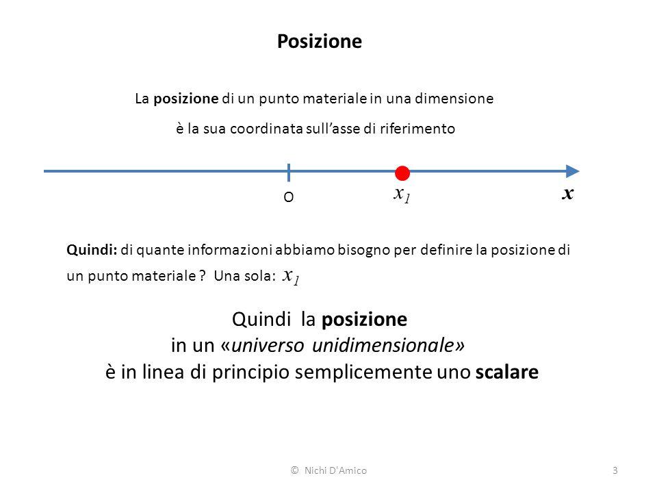 3 Posizione La posizione di un punto materiale in una dimensione è la sua coordinata sull'asse di riferimento x O x1x1 Quindi: di quante informazioni