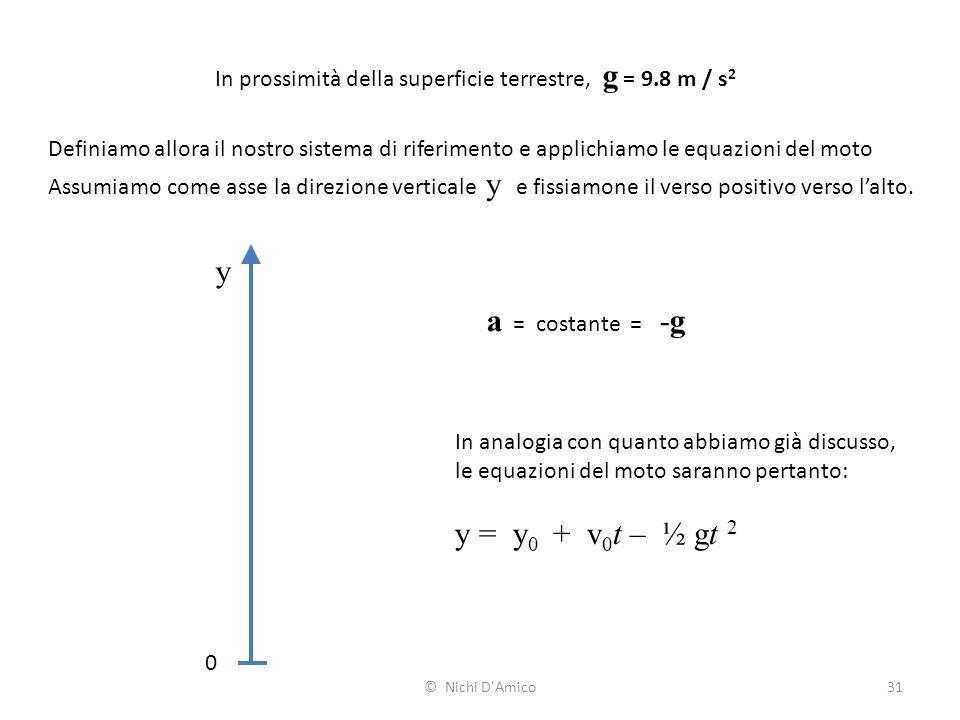 31 In prossimità della superficie terrestre, g = 9.8 m / s 2 Definiamo allora il nostro sistema di riferimento e applichiamo le equazioni del moto Ass