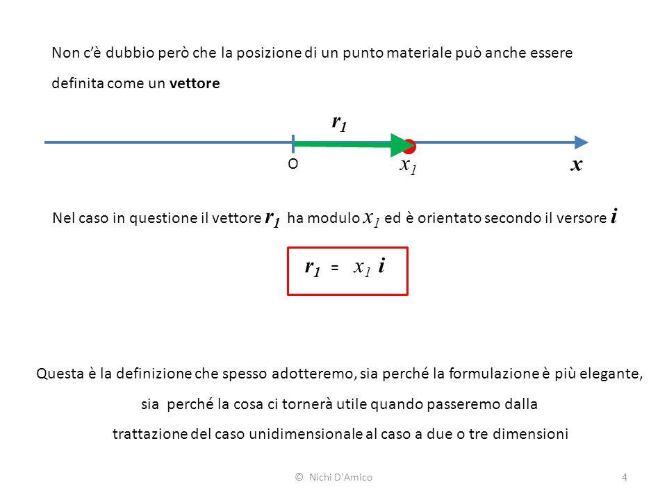 4 x O x1x1 Non c'è dubbio però che la posizione di un punto materiale può anche essere definita come un vettore Questa è la definizione che spesso ado