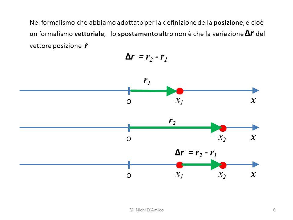 6 x O x2x2 x O x1x1 x2x2 x O x1x1 Nel formalismo che abbiamo adottato per la definizione della posizione, e cioè un formalismo vettoriale, lo spostame