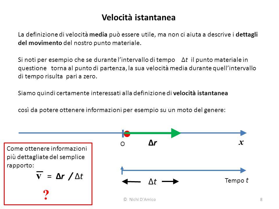 8 Velocità istantanea La definizione di velocità media può essere utile, ma non ci aiuta a descrive i dettagli del movimento del nostro punto material