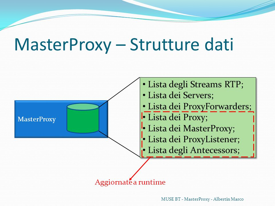 MasterProxy – Strutture dati MUSE BT - MasterProxy - Albertin Marco MasterProxy Lista degli Streams RTP; Lista dei Servers; Lista dei ProxyForwarders; Lista dei Proxy; Lista dei MasterProxy; Lista dei ProxyListener; Lista degli Antecessors; Lista degli Streams RTP; Lista dei Servers; Lista dei ProxyForwarders; Lista dei Proxy; Lista dei MasterProxy; Lista dei ProxyListener; Lista degli Antecessors; Aggiornate a runtime