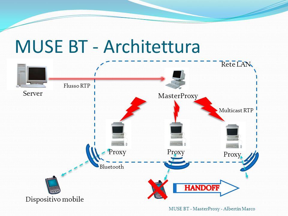 MasterProxy - Architettura MUSE BT - MasterProxy - Albertin Marco MasterProxy RTP Stream Stream Multicast ProxyForwarder ProxyListener Replication System Proxy Connections To Other MasterProxy