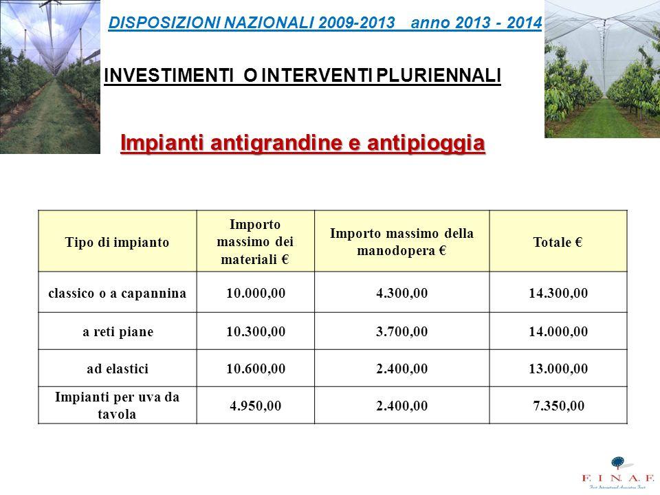 DISPOSIZIONI NAZIONALI 2009-2013 anno 2013 - 2014 INVESTIMENTI O INTERVENTI PLURIENNALI Impianti antigrandine e antipioggia Tipo di impianto Importo m