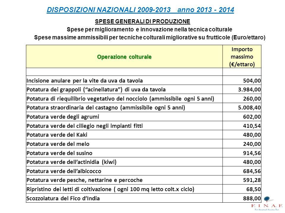 DISPOSIZIONI NAZIONALI 2009-2013 anno 2013 - 2014 SPESE GENERALI DI PRODUZIONE Spese per miglioramento e innovazione nella tecnica colturale Spese massime ammissibili per tecniche colturali migliorative su frutticole (Euro/ettaro) Operazione colturale Importo massimo (€/ettaro) Incisione anulare per la vite da uva da tavola504,00 Potatura dei grappoli ( acinellatura ) di uva da tavola3.984,00 Potatura di riequilibrio vegetativo del nocciolo (ammissibile ogni 5 anni)260,00 Potatura straordinaria del castagno (ammissibile ogni 5 anni)5.008,40 Potatura verde degli agrumi602,00 Potatura verde del ciliegio negli impianti fitti410,54 Potatura verde del Kaki480,00 Potatura verde del melo240,00 Potatura verde del susino914,56 Potatura verde dell'actinidia (kiwi)480,00 Potatura verde dell'albicocco684,56 Potatura verde pesche, nettarine e percoche591,28 Ripristino dei letti di coltivazione ( ogni 100 mq letto colt.x ciclo)68,50 Scozzolatura del Fico d'India888,00