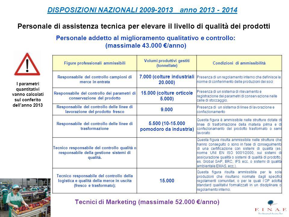 DISPOSIZIONI NAZIONALI 2009-2013 anno 2013 - 2014 Figure professionali ammissibili Volumi produttivi gestiti (tonnellate) Condizioni di ammissibilità