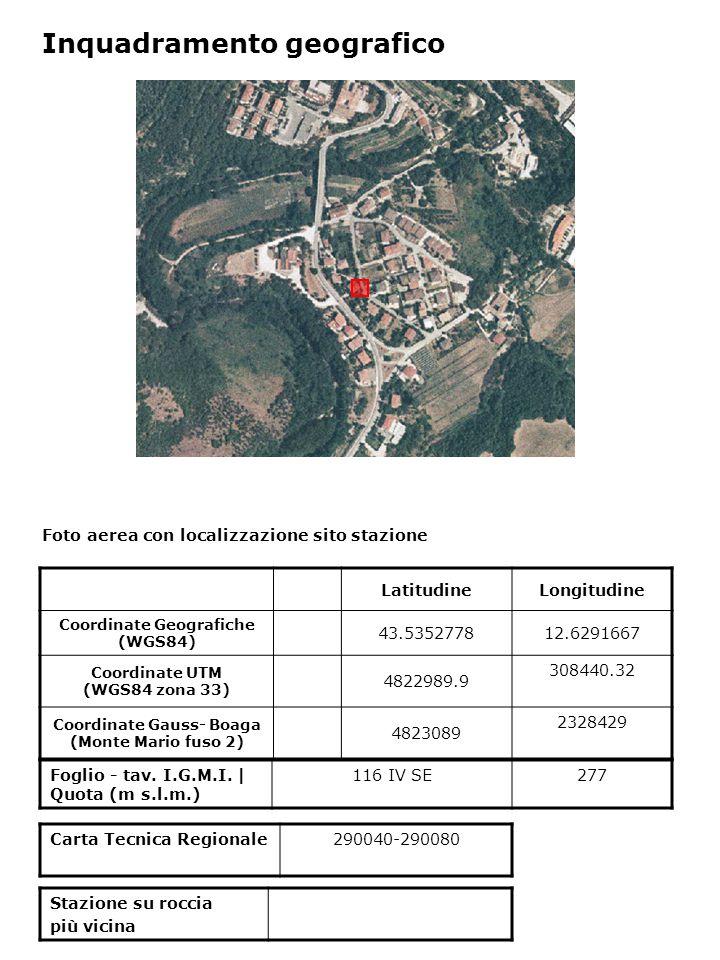 Foto aerea con localizzazione sito stazione Foglio - tav. I.G.M.I. | Quota (m s.l.m.) 116 IV SE277 Inquadramento geografico LatitudineLongitudine Coor