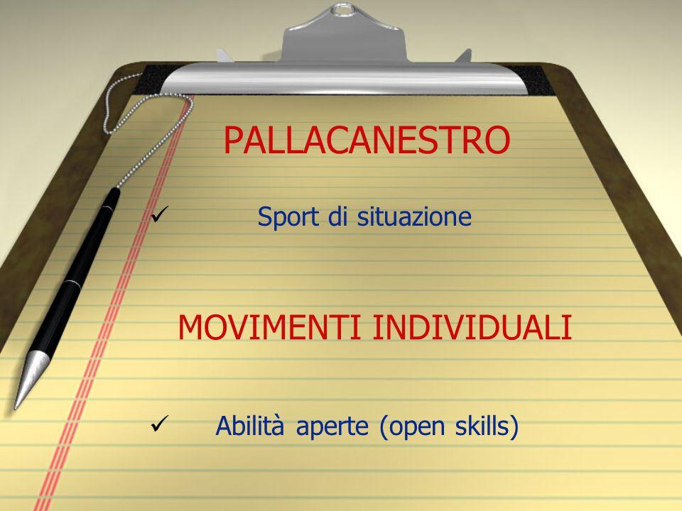 PALLACANESTRO Sport di situazione Abilità aperte (open skills) MOVIMENTI INDIVIDUALI