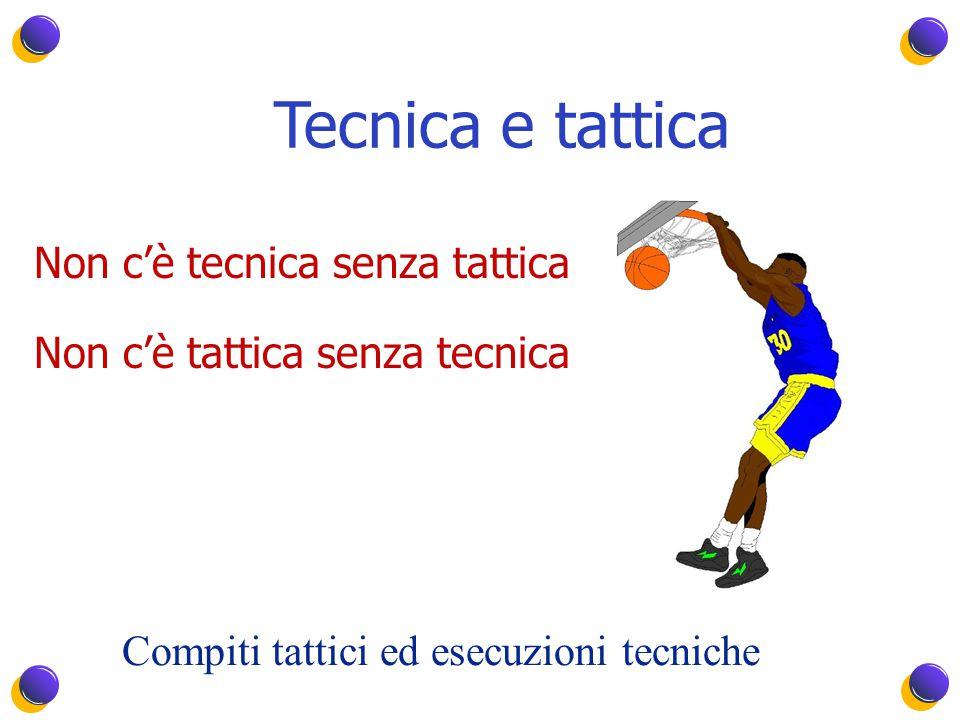 Tecnica e tattica Non c'è tecnica senza tattica Non c'è tattica senza tecnica Compiti tattici ed esecuzioni tecniche