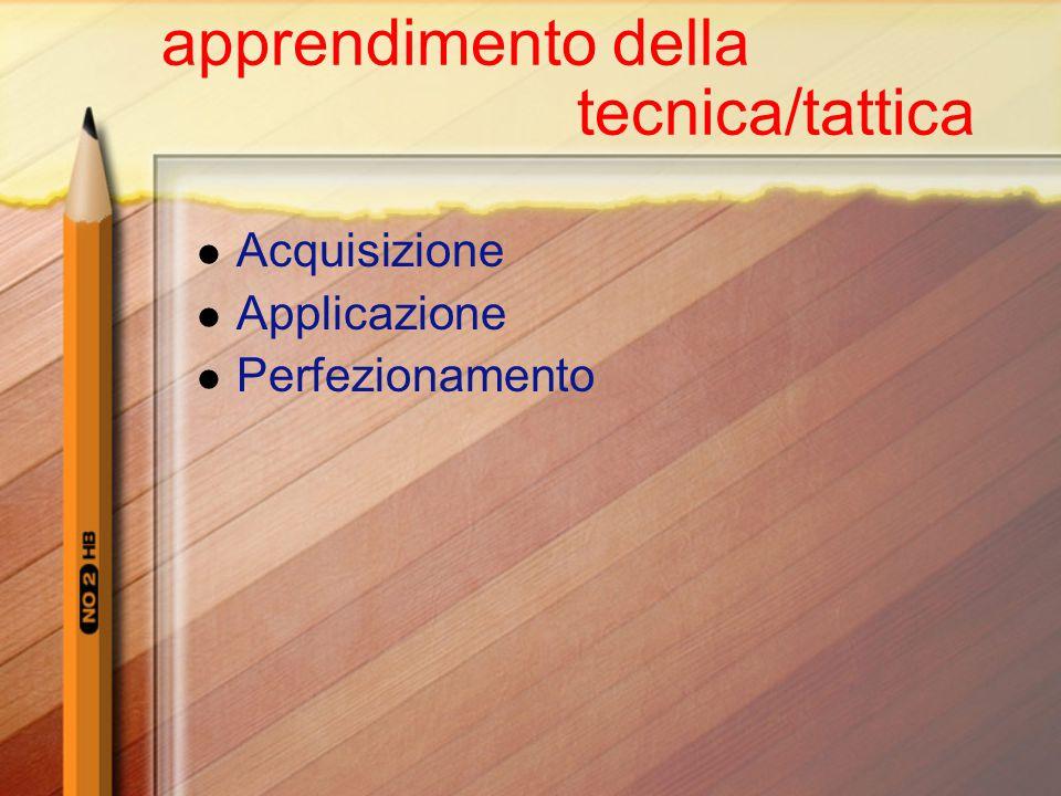 apprendimento della tecnica/tattica Acquisizione Applicazione Perfezionamento