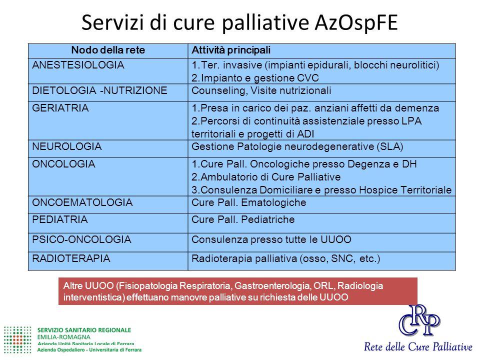 IN SINTESI… l'Azienda Ospedaliero–Universitaria dispone di UUOO nell'ambito delle quali viene valutato il bisogno di cure palliative da parte dei pazienti ricoverati.
